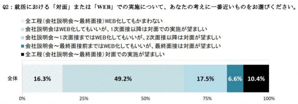 %e3%83%9e%e3%82%a4%e3%83%8a%e3%83%93%e3%83%a2%e3%83%8b%e3%82%bf%e3%83%bc%e3%82%a2%e3%83%b3%e3%82%b1%e3%83%bc%e3%83%882