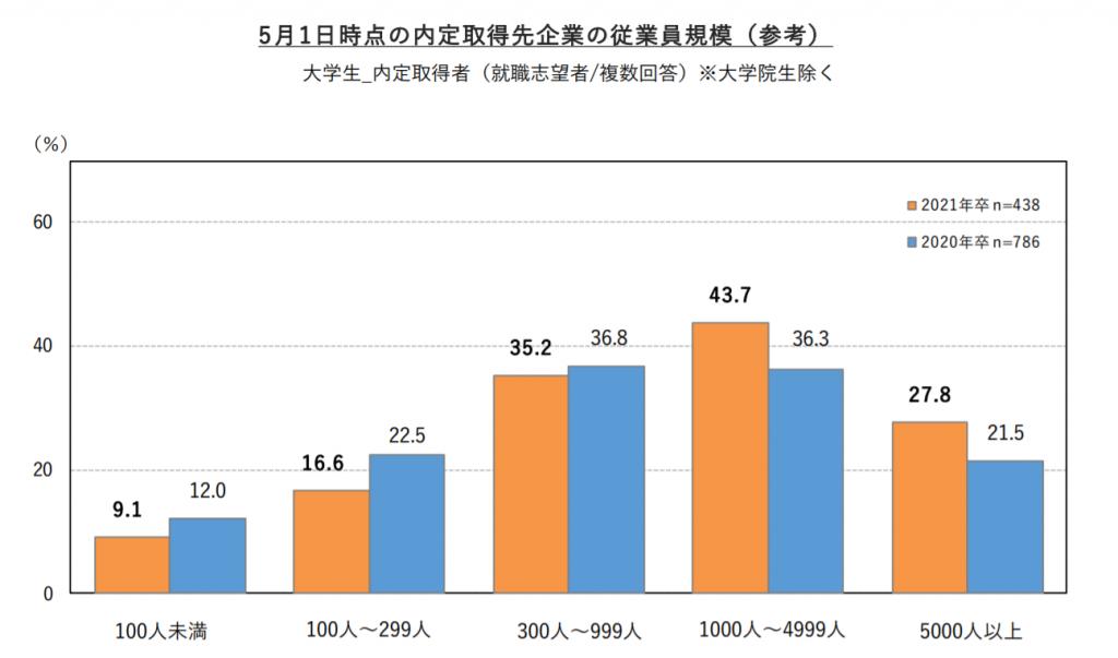%e5%be%93%e6%a5%ad%e5%93%a1%e8%a6%8f%e6%a8%a1