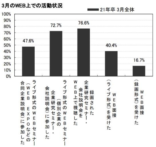 3%e6%9c%88%e3%81%ae%e7%8a%b6%e6%b3%81
